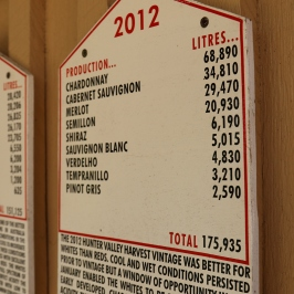 Briar Ridge board showing the details of the 2012 vintage.